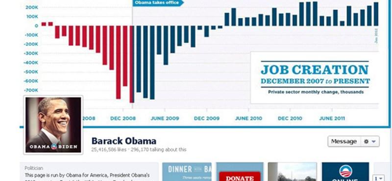 Obama: felpakolta születési bizonyítványát a Facebookra