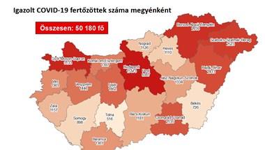 48 újabb áldozata van a járványnak, 1423 fertőzöttet találtak