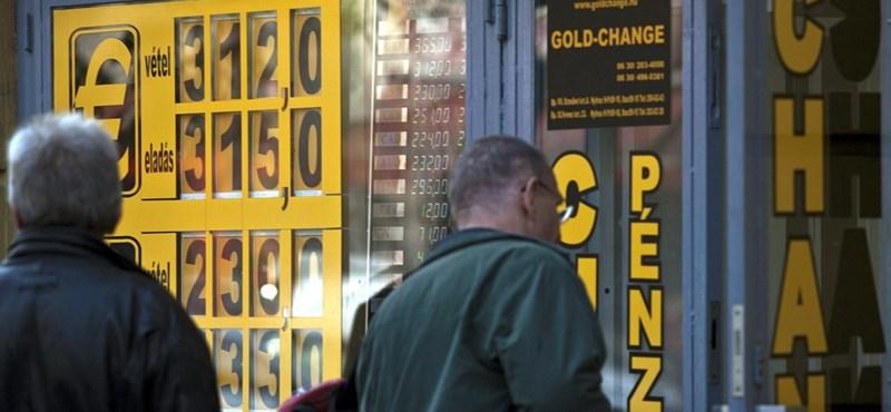 Inflációt és tartósan 330 forintos eurót hozhat 2020