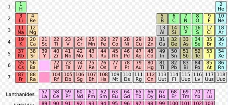 Elavultak a tankönyvek: négy elemmel bővült a periódusos rendszer