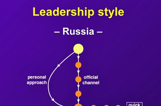 e_! - vállalatirányítás - Oroszország