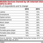 Mindössze négy mobil eszközünk marad?