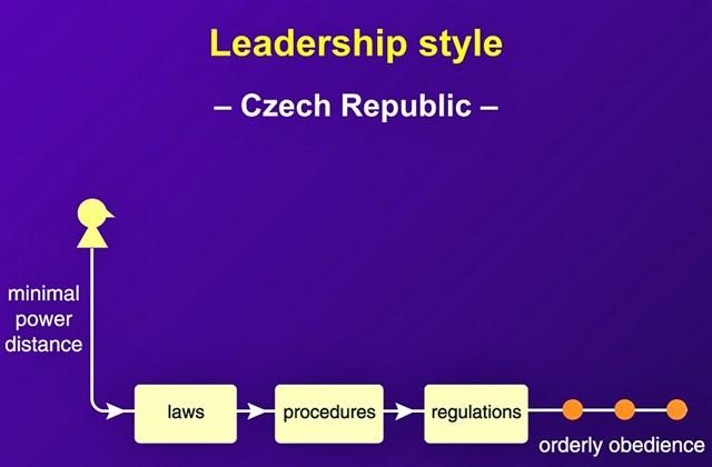 e_! - vállalatirányítás - Csehország