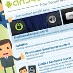 Android versus iOS - mennyire biztonságos?