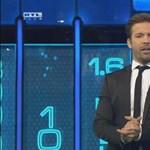 A TV2 beelőzte volna az RTL-t, így vasárnap hirtelen adásba kerül A Fal