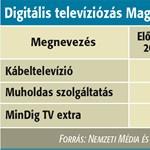 Médiaelemző: politikusok és lobbiérdekek lassítják a digitális átállást
