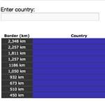 Háromperces földrajzi teszt estére: hány szomszédos országot tudtok felsorolni?
