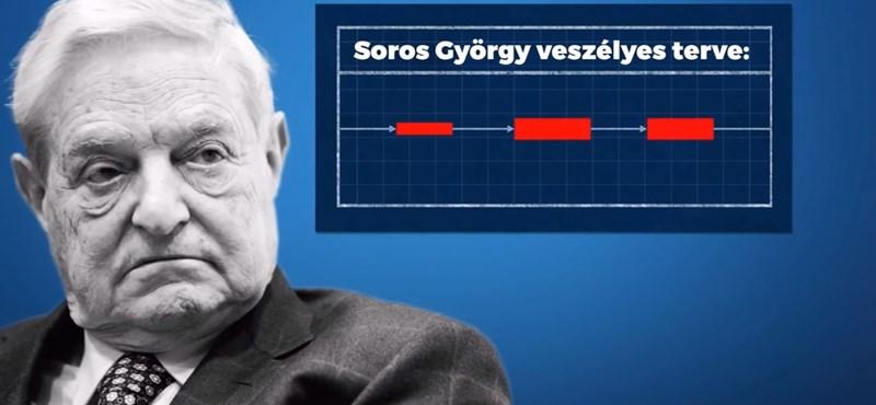 """""""Nonszensz, hamis, alaptalan, légből kapott"""" – Sorosék válaszoltak Orbánék """"kérdéseire"""""""