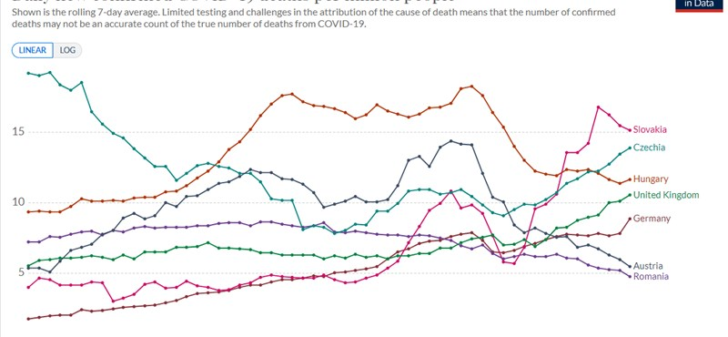 KSH-kutató: 13 700-zal többen haltak meg tavaly annál, mint ha nem lett volna járvány