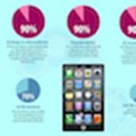 Milyen lesz az iPhone 5? Íme a lehetőségek! [infógrafika]