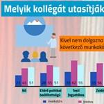 Ezek a munkahelyek vannak tiltólistán: hol dolgoznának a diákok?