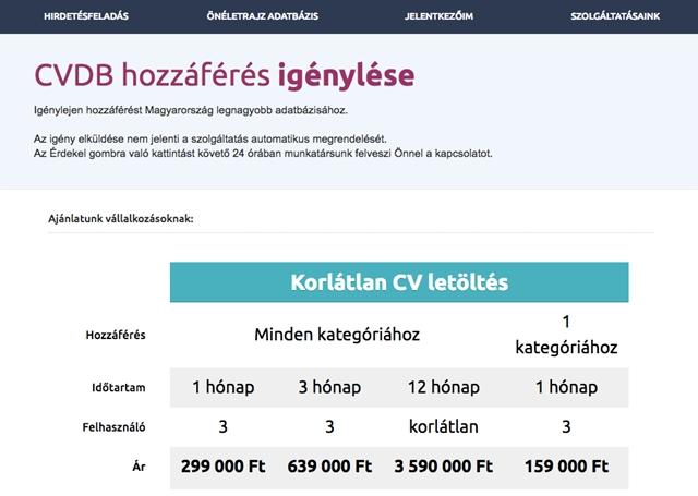 önéletrajz adatbázis hozzáférés Tech: 300 ezer magyar munkakereső szenzitív adatai váltak  önéletrajz adatbázis hozzáférés