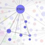 Érdekes ábra: Így szövik át az életünket a legbefolyásosabb nyelvek a világon