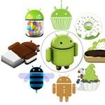 Érdekes grafikon: az Androidok tündöklése és bukása