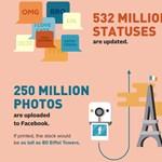 Egy nap az internet életéből - infografika