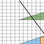Ha egész nap ezen gondolkozott: íme a háromszöges feladvány megoldása