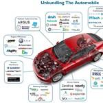 Egy kínai milliárdos mondja meg, mi vár az európai autómárkákra