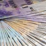 228 forint környékén a svájci frank