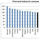 Nem is hittük, hogy ilyen olcsó az élet Magyarországon
