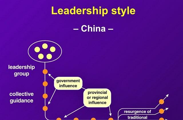 e_! - vállalatirányítás - Kína