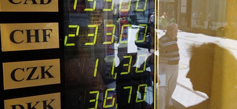 Délután 237 forint fölött volt a svájci frank