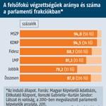 Gyanús politikusdiplomák: Bánki Eriktől Tóth Józsefig