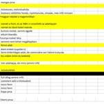 Listázás az ELTE BTK-n: megvan a vizsgálat eredménye