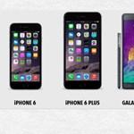 Egy újabb alapos összehasonlítás: iPhone 6-ok vs. további nagymenők