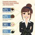 34 végzetes hiba, amit minden álláskereső elkövet