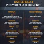 Min fut majd a Battlefield 4?
