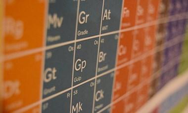 Kétperces kvíz reggelre: emlékeztek még a kémiai vegyjelekre?
