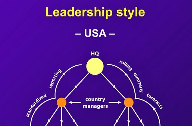e_! - vállalatirányítás - USA