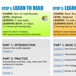 Így tanulhattok oroszul teljesen ingyen - a legjobb online tanfolyamok