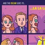 Meg is jött az első vicces reakció a nagy Oscar-tévesztésre