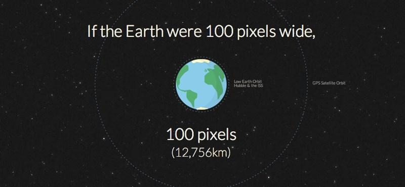 Látványos: ilyen nagyon messze vagyunk a Marstól, de 2035-ben elindulunk