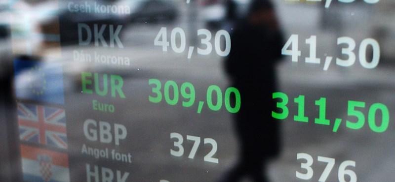 Brutális GDP-adatra izmosodik a forint